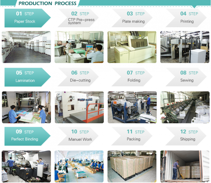 Guangzhou Xinyi Printing Co.,Ltd.
